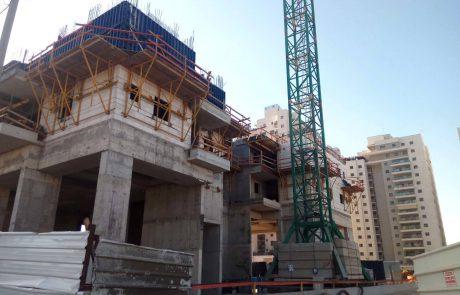 """דו""""ח מדד הרישוי: רמת גן בתחתית הערים עם ביצועים נמוכים"""