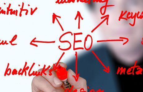 קידום עסקים ושיווק באינטרנט