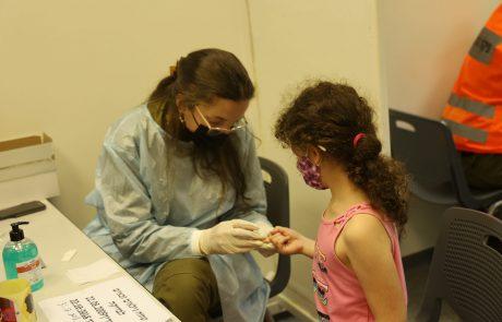 לקראת שנת הלימודים: מהשבוע בדיקות סרולוגיות לתלמידים בני 3-12 בגבעתיים