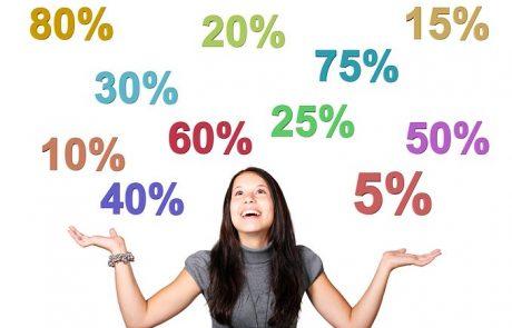 """22.1% תלמידי ר""""ג ניגשים ל5 יחידות בגרות במתמטיקה"""